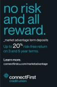 Market advantage term deposits